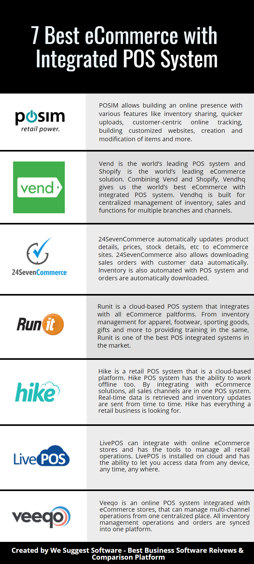 7 Best Ecommerce With Integrated Pos System Software